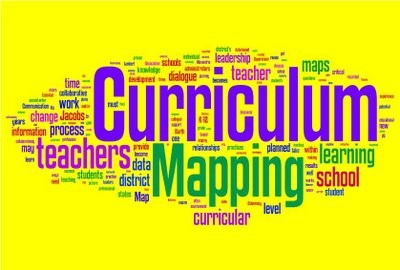 Curriculum Mapping Word Cloud