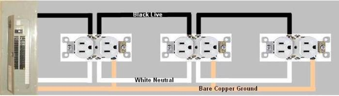 wiring diagram for multiple outlets the wiring diagram how to wire multiple electrical outlets nilza wiring diagram